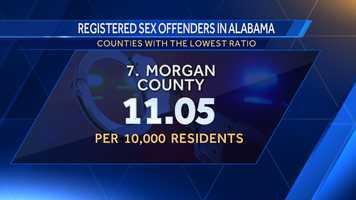 7. Morgan County