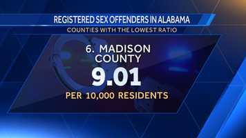 6. Madison County