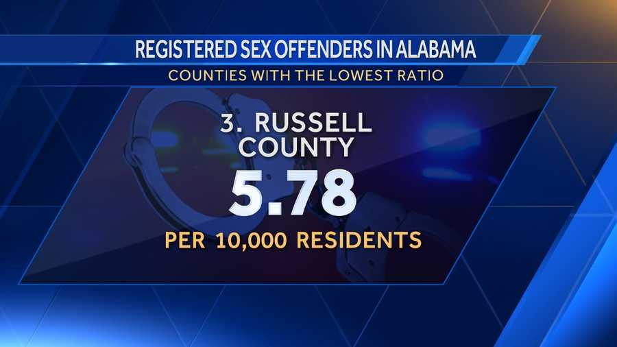 3. Russell County