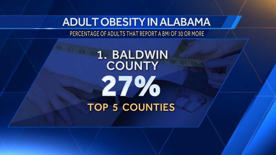 1. Baldwin County
