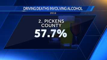 57.7 percent of driving deaths in Pickens County involved alcohol.