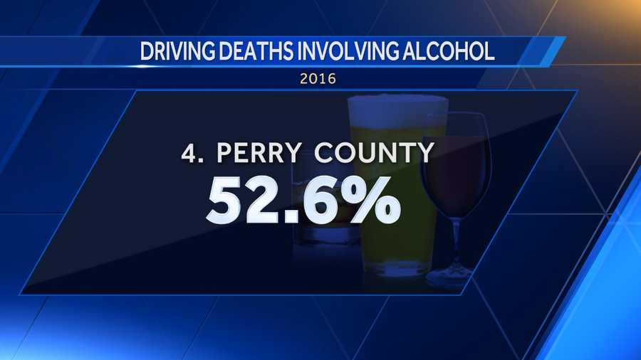 52.6 percent of driving deaths in Perry County involved alcohol.