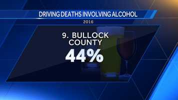 44 percent of driving deaths in Bullock County involved alcohol.