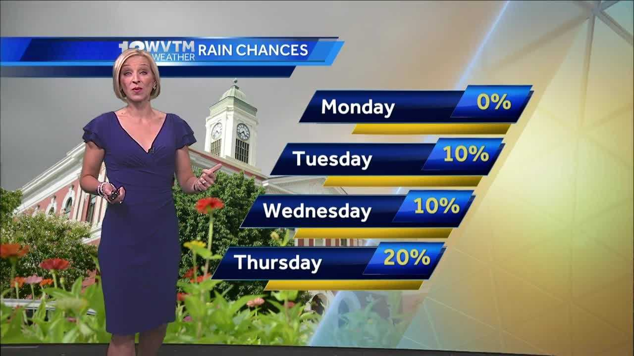A nice Monday followed by hotter temps this week