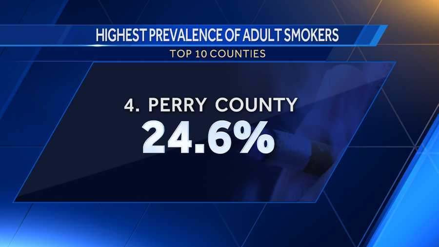 4. Perry County: 24.6%