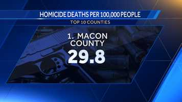 1. Macon County: 29.8