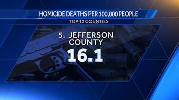 5. Jefferson County: 16.1