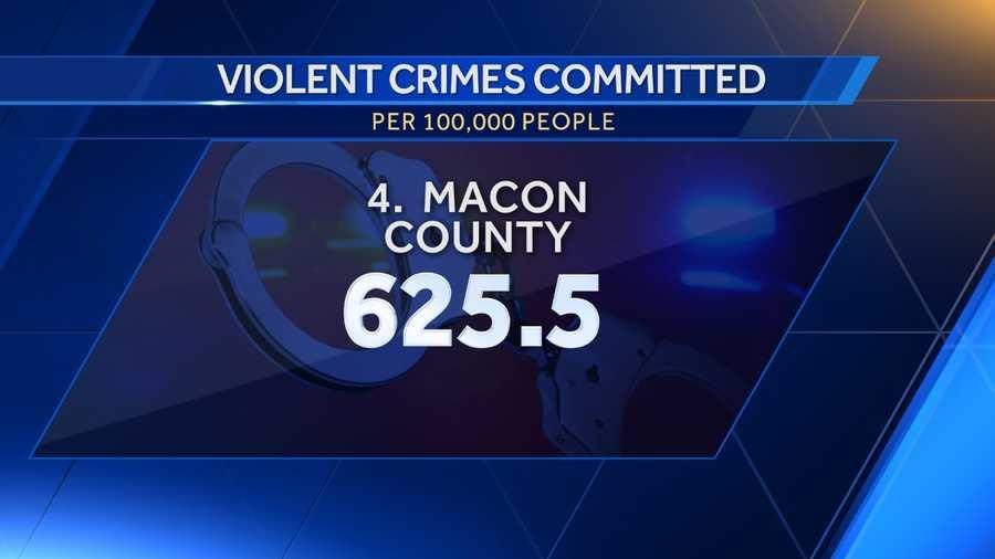 4. Macon County: 625.5