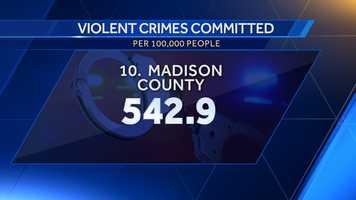 10. Madison County: 542.9