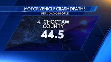 4. Choctaw County: 44.5