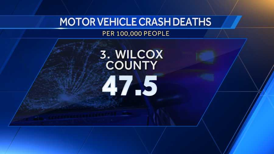 3. Wilcox County: 47.5