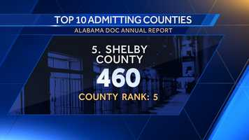 5. Shelby County: 460County rank: 5