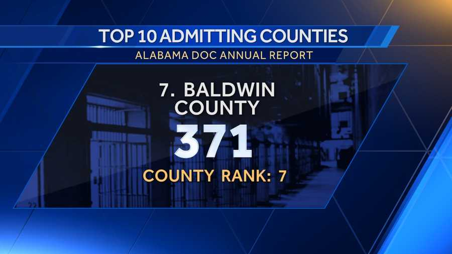 7. Baldwin County: 371County rank: 7