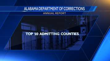 According to the Alabama Department of Corrections, here is the top 10 inmate-admitting counties in Alabama in 2015.