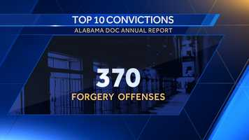 8. Forgery offenses: 370