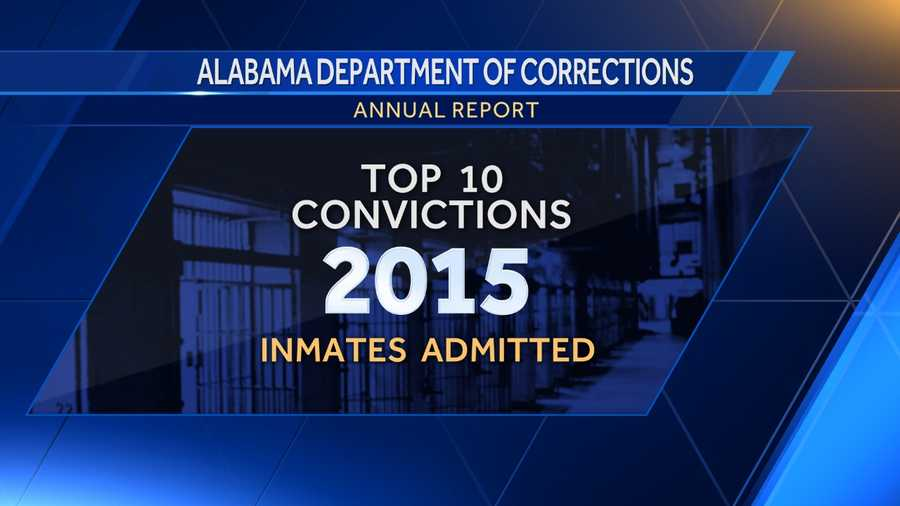 According to the Alabama Department of Corrections fiscal report, here are the top 10 convictions in Alabama in 2015.