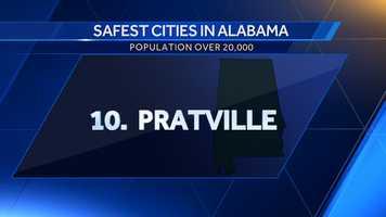 Population: 35,530Violent crime per 100,000: 228Property crime per 100,000: 3,585.7Crime score: 900