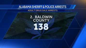 Opium/Cocaine: 8Marijuana: 47Synthetic drugs: 38Other: 45