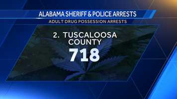 Opium/Cocaine: 26Marijuana: 611Synthetic drugs: 24Other: 57
