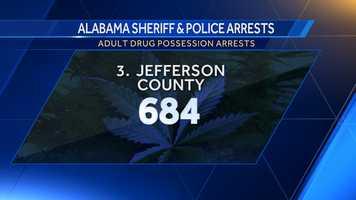Opium/Cocaine: 284Marijuana: 186Synthetic drugs: 98Other: 116