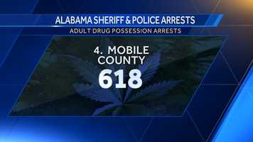 Opium/Cocaine: 258Marijuana: 105Synthetic drugs: 97Other: 158