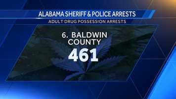 Opium/Cocaine: 81Marijuana: 166Synthetic drugs: 74Other: 140