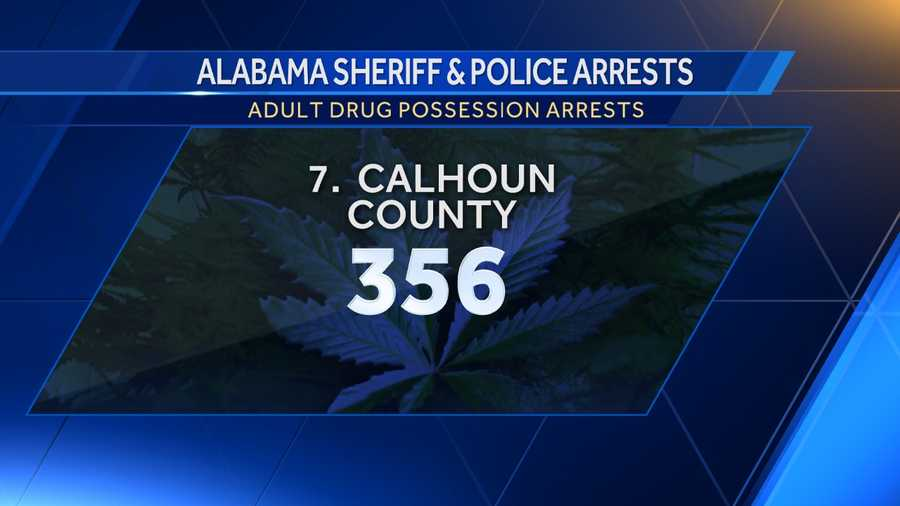 Opium/Cocaine: 44Marijuana: 124Synthetic drugs: 114Other: 74
