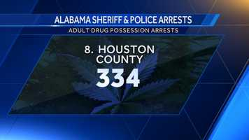 Opium/Cocaine: 63Marijuana: 69Synthetic drugs: 131Other: 71