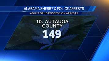 Opium/Cocaine: 9Marijuana: 105Synthetic drugs: 6Other: 29