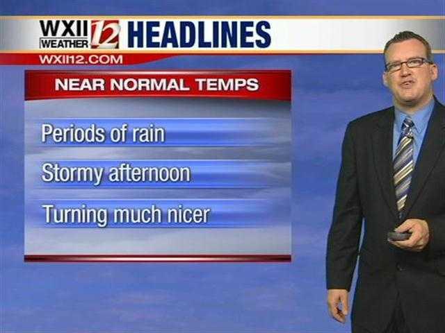 Today's forecast slides ....