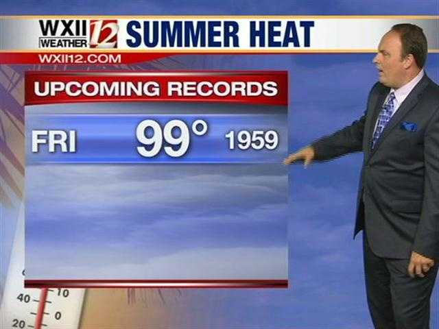 Let's walk through some heat record data in the Piedmont-Triad.