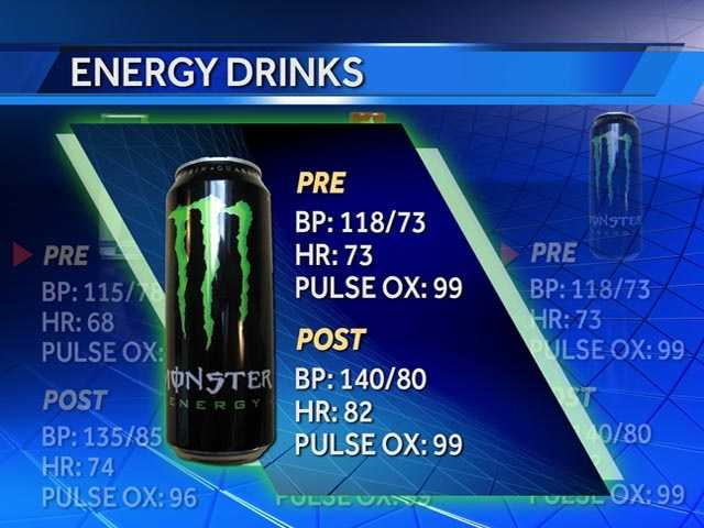 Monster Energy led to the biggest jump in blood pressure and heart rate. A blood pressure of 140/80, by the way, is associated with hypertension.(Notes on abbreviations: BP = Blood pressure. HR = Heart rate in beats per minute. Pulse ox = The percentage of oxygen in the bloodstream. Readings of 95-100 percent are considered normal.)