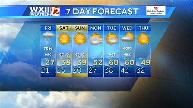 7-day forecast. Make sure to stay with WXII for updates.