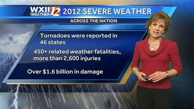 This week, Lanie Pope has been offering tips and advice as part of Severe Weather Awareness week in North Carolina. She addresses preparation, disaster kits, statistics and more.