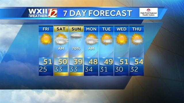 Stay with WXII for the forecast