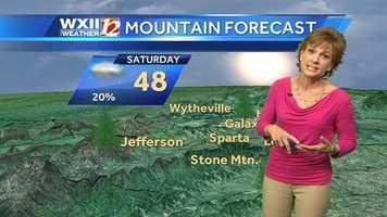 Saturday's mountain forecast