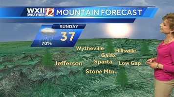 Sunday's mountain forecast