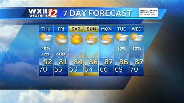 7-day forecast ... Make sure to stay with WXII for updates throughout the day.