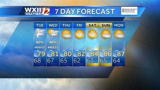 Here's the 7-day forecast. Make sure to stay with WXII on Tuesday for updates.