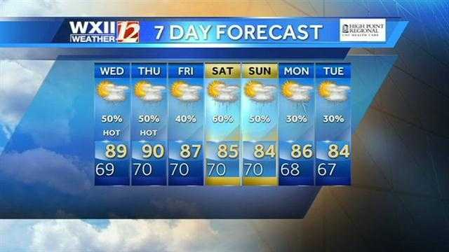 7-day forecast. Stay with WXII for forecast updates.