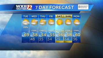 Watch Michelle Kennedy's forecast.