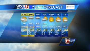 7-day forecast. Stay with WXII and wxii12.com for updates.