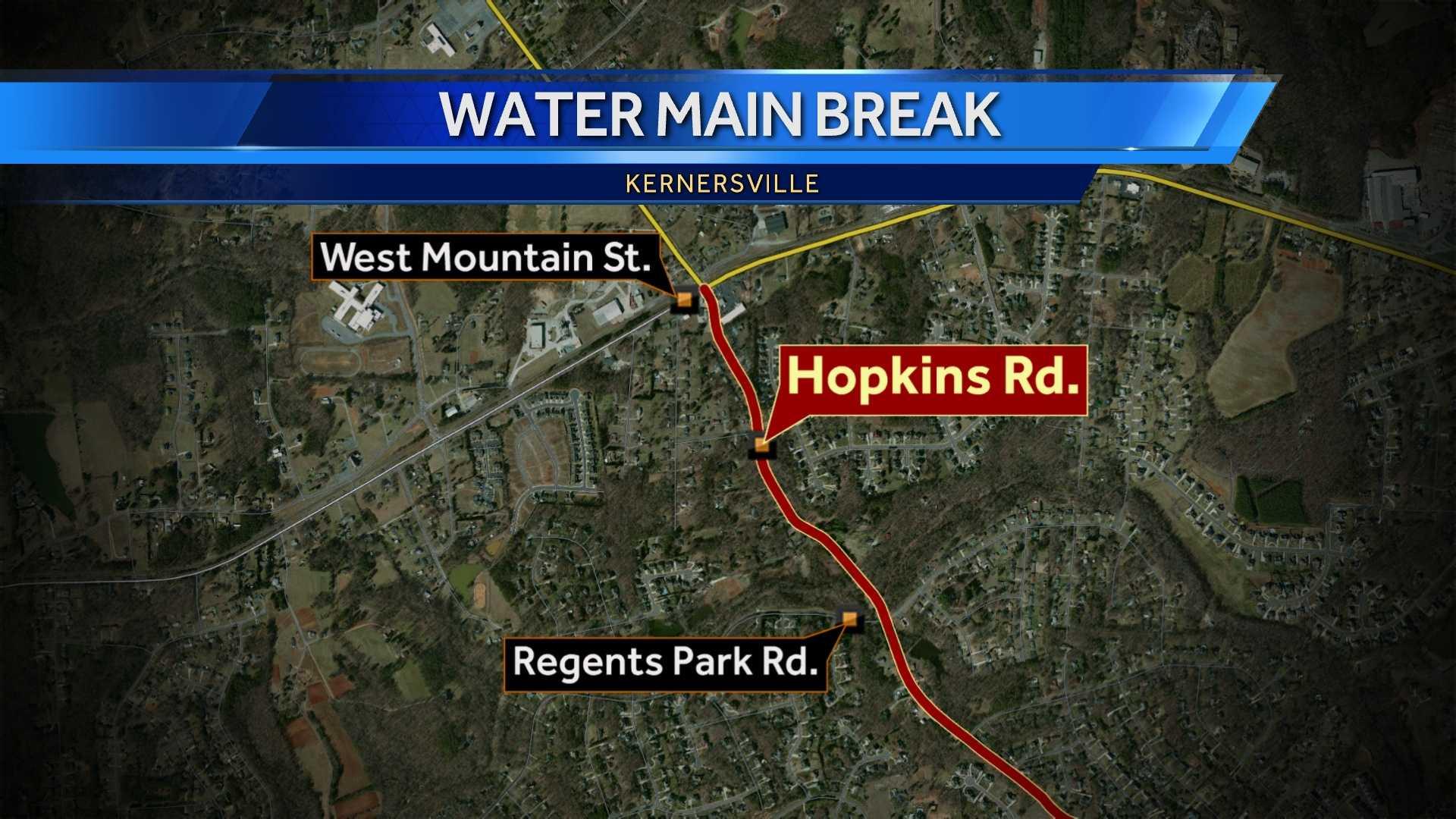 Water main break closes road in Kernersville