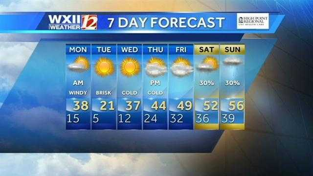 Here is the 7-day forecast. Make sure to stay with WXII for updates.