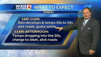 Here is Austin's timeline for today's winter weather.