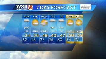 7-day forecast. Make sure to stay with WXII 12 News for updates.