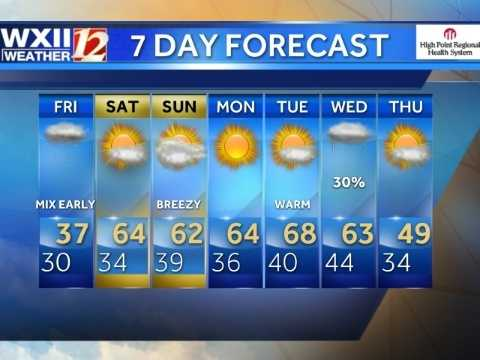 Here is the 7-day forecast. Make sure to stay with WXII12.com and WXII 12 News for updates.