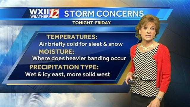 Weather notes from Lanie