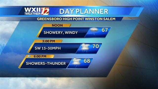 Today's weather day planner