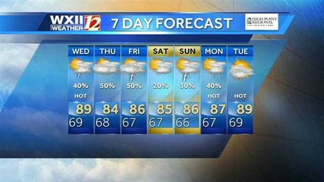Here is the 7-day forecast. Stay with WXII 12 News, wxii12.com and the WXII Mobile app for updates.